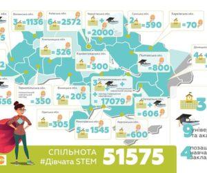 ENGAGE Highlights: Чи будуть нові можновладці представляти інтереси всіх українців?