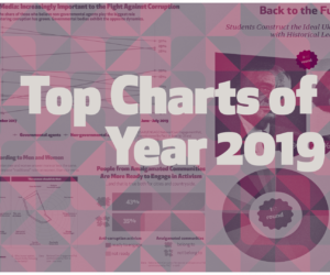 Our Activity in Top-5 Weekly Charts of 2019