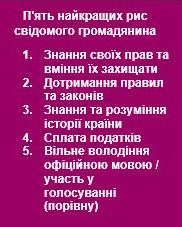 Дослідження цінностей українців через двадцять дев'ять років незалежності