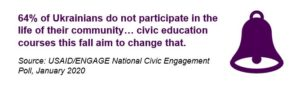 Civic Education Continues to Evolve in Ukraine