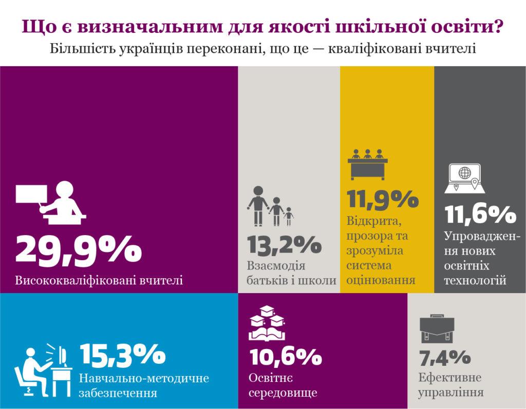 Новини громадянського суспільства України, 27 січня