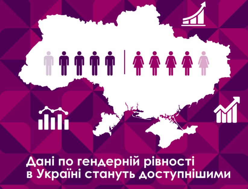 Новини громадянського суспільства України, 20 січня
