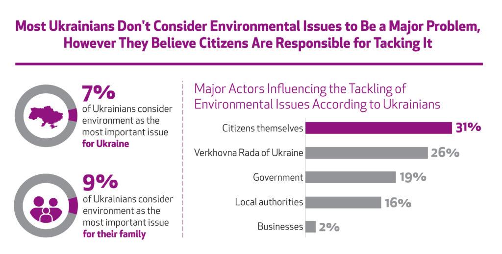 Ukrainian Civil Society News, April 28