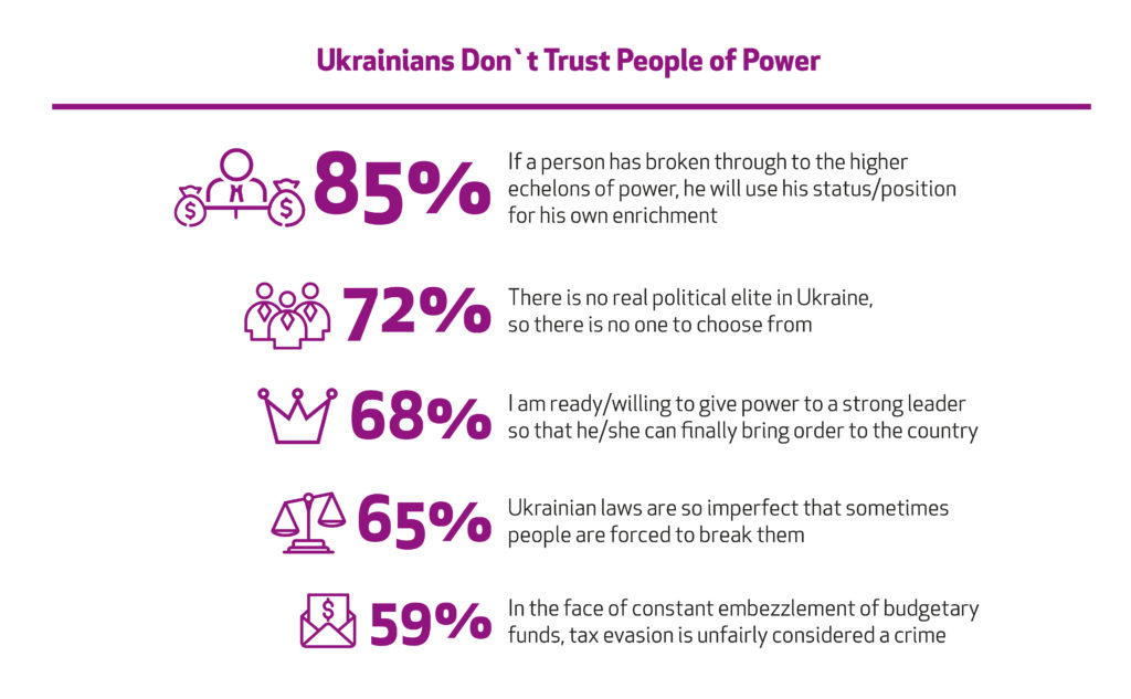 USAID/ENGAGE Special Newsletter: Ukrainians Striking a Balance Between Post-Soviet and Free Market Values