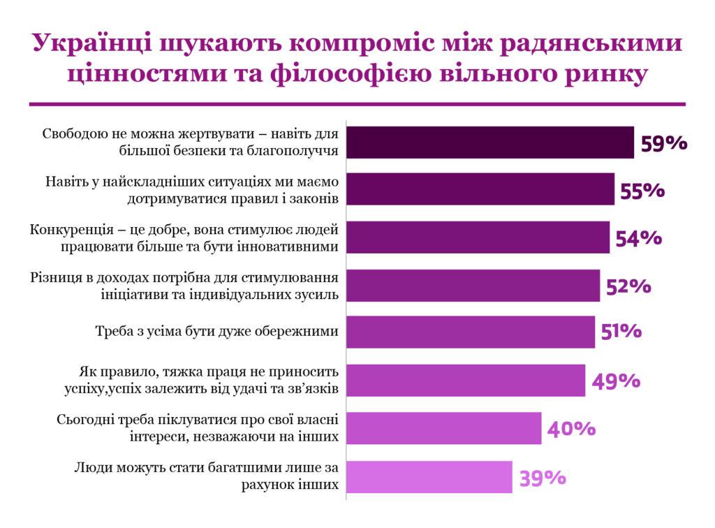 Новини громадянського суспільства України, 14 квітня