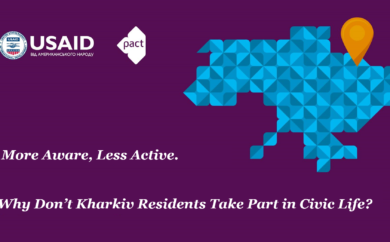 More Aware, Less Active. Why Don't Kharkiv Residents Take Part in Civic Life?