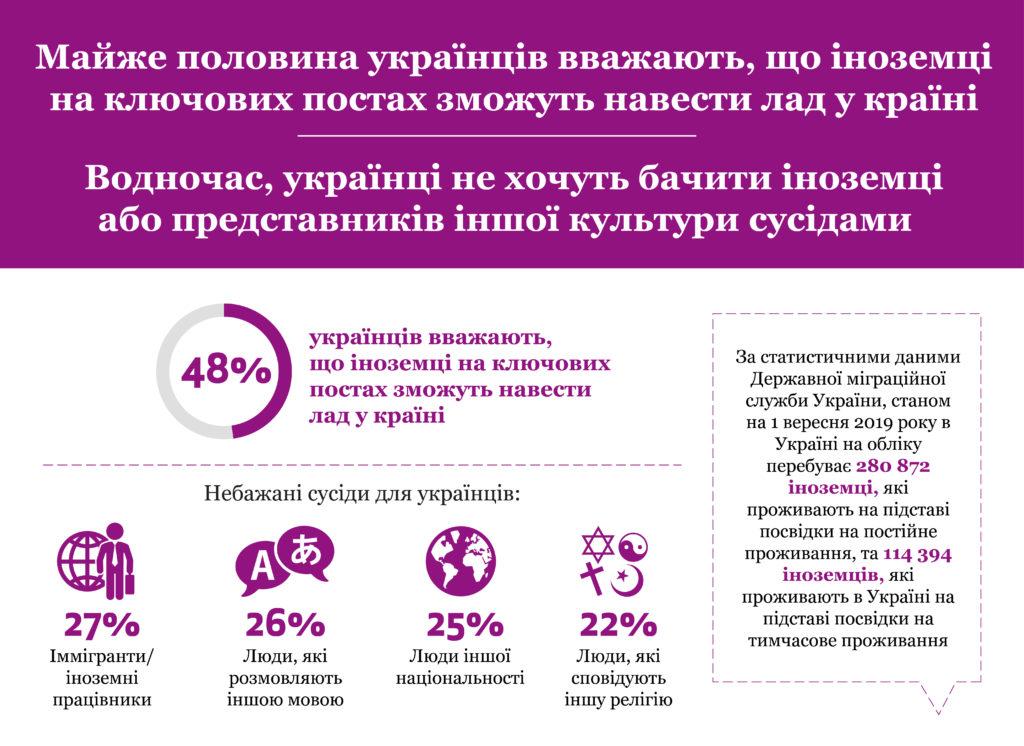 Новини громадянського суспільства України, 26 травня