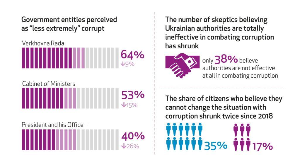 Ukrainian Civil Society News, June 16