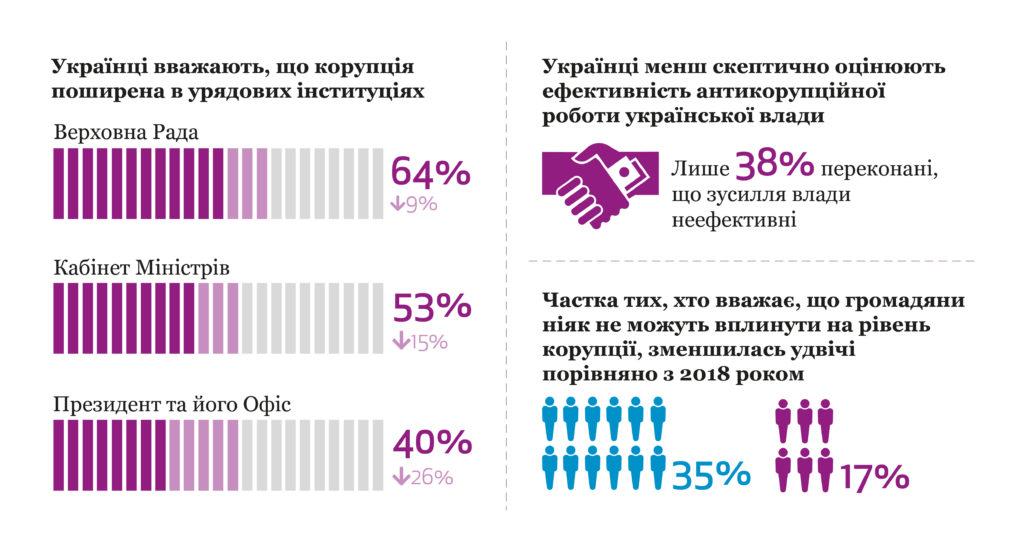 Новини громадянського суспільства України, 16 червня