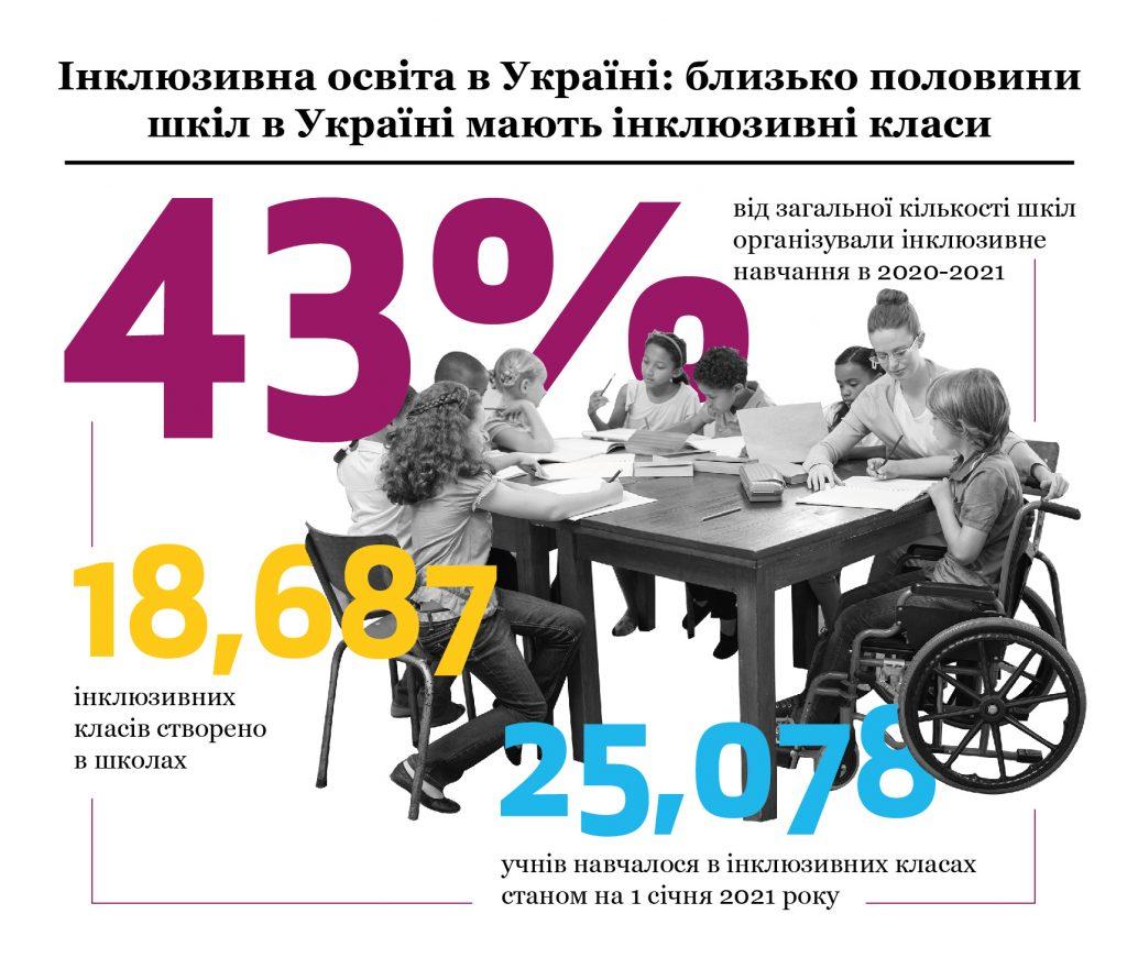 Новини громадянського суспільства України, 1 вересня