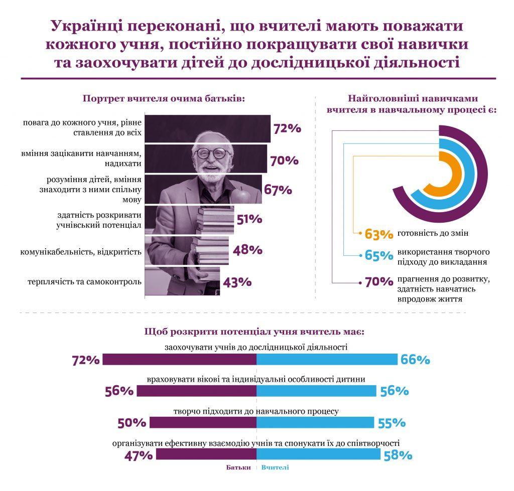 Новини громадянського суспільства України, 6 жовтня